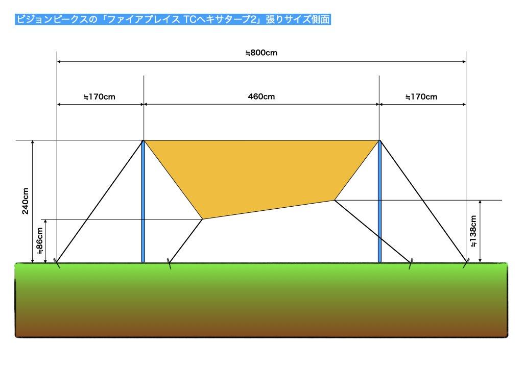 ビジョンピークスの「ファイアプレイス TCヘキサタープ2」張りサイズ側面