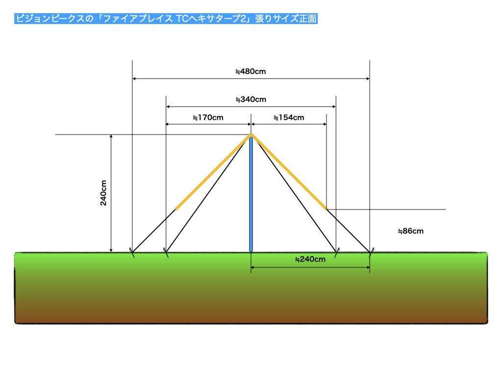 ビジョンピークスの「ファイアプレイス TCヘキサタープ2」張りサイズ正面